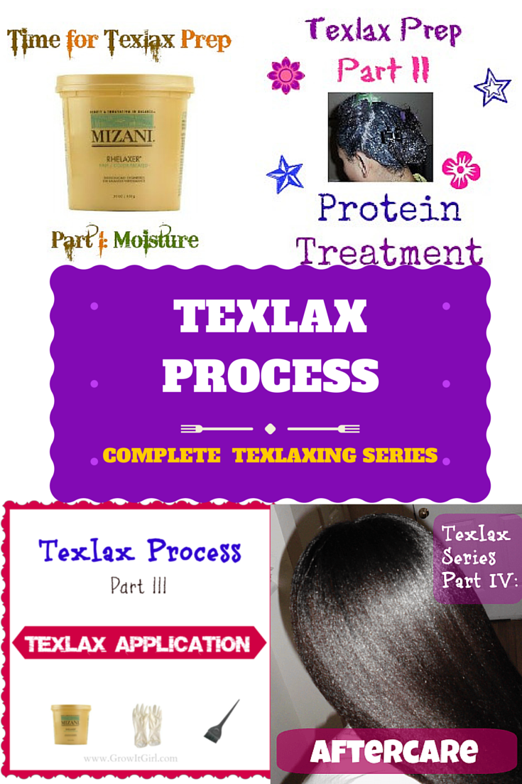 The Complete Texlax Process Series