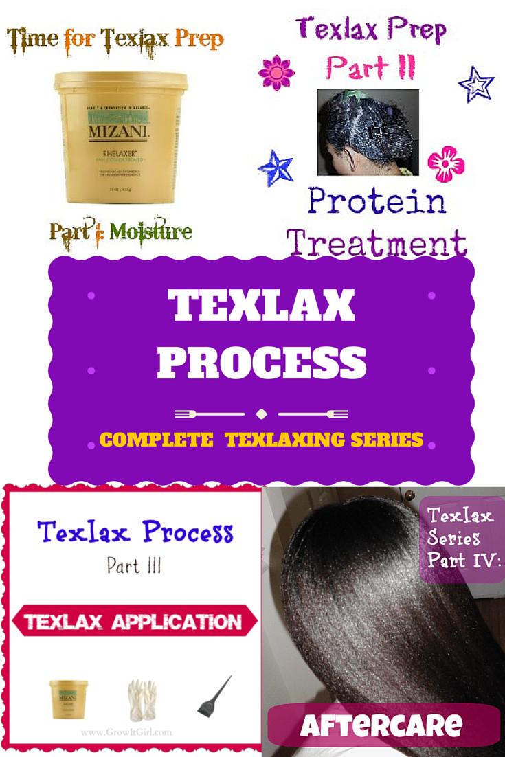 Texlax Process: Complete Series