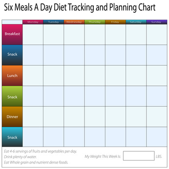 Six Meals A Day Weekly Diet Tracking and Planning Chart