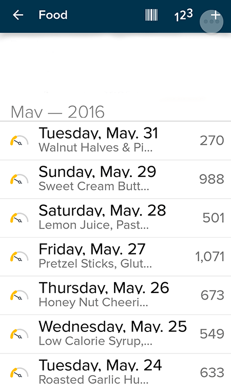 My food log for the week